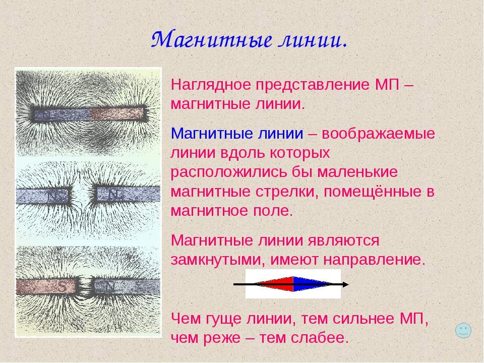 Магнитные линии. Наглядное представление МП – магнитные линии. Магнитные лини...