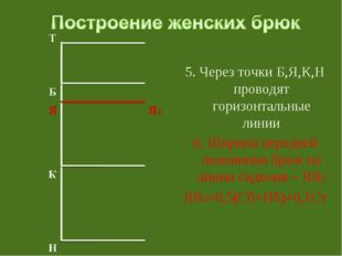 5. Через точки Б,Я,К,Н проводят горизонтальные линии 6. Ширина передней поло