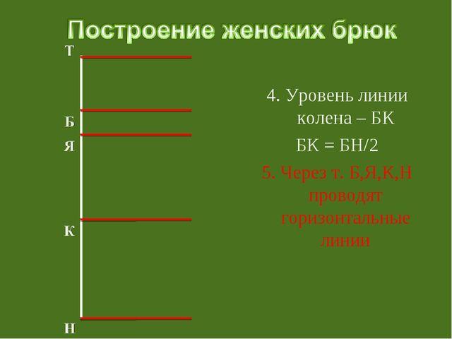 4. Уровень линии колена – БК БК = БН/2 5. Через т. Б,Я,К,Н проводят горизонт...
