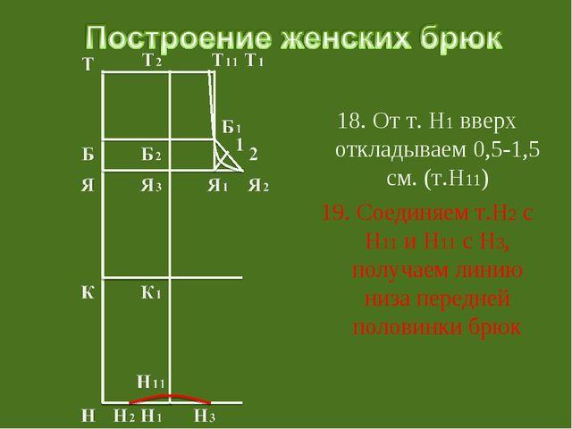 18. От т. Н1 вверх откладываем 0,5-1,5 см. (т.Н11) 19. Соединяем т.Н2 с Н11...