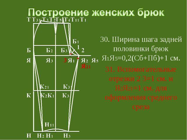 30. Ширина шага задней половинки брюк Я1Я5=0,2(Сб+Пб)+1 см. 31. Вспомогатель...