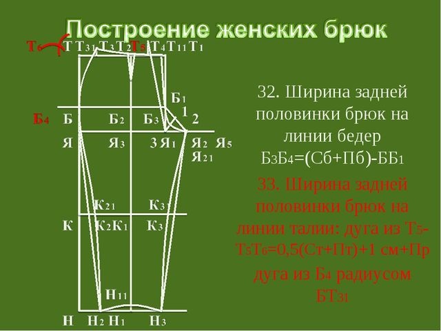 32. Ширина задней половинки брюк на линии бедер Б3Б4=(Сб+Пб)-ББ1 33. Ширина...