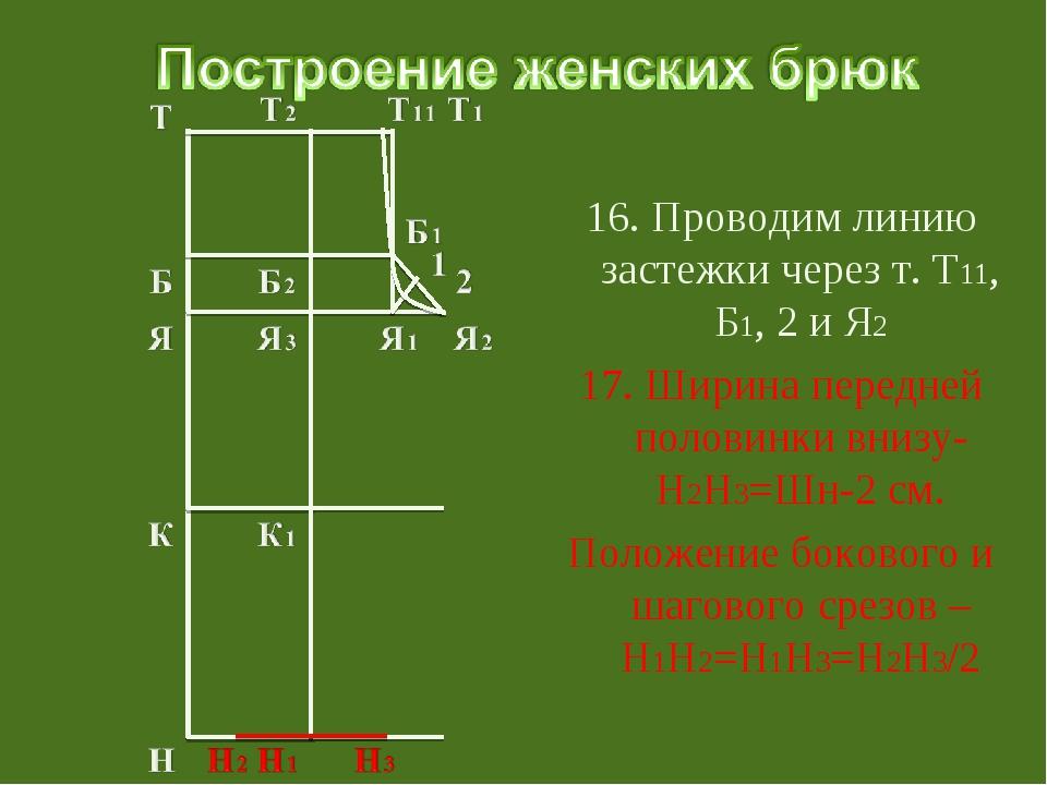 16. Проводим линию застежки через т. Т11, Б1, 2 и Я2 17. Ширина передней пол...