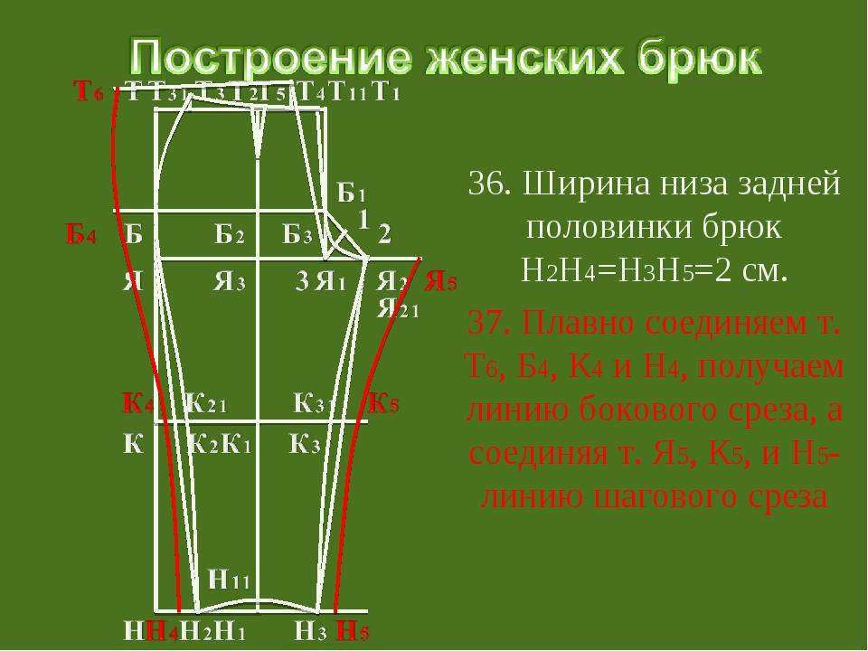 36. Ширина низа задней половинки брюк Н2Н4=Н3Н5=2 см. 37. Плавно соединяем т...