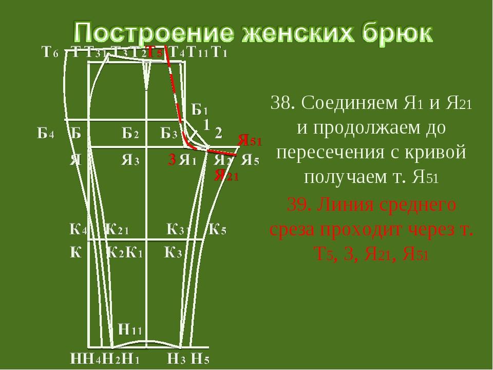 38. Соединяем Я1 и Я21 и продолжаем до пересечения с кривой получаем т. Я51...