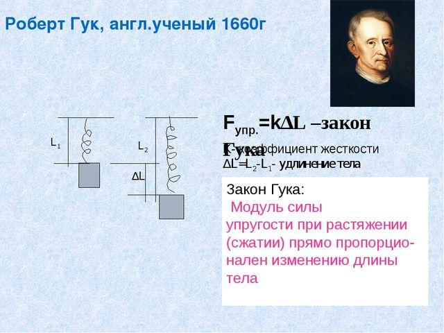 Роберт Гук, англ.ученый 1660г L1 L2 ∆L Fупр.=k∆L –закон Гука K- коэффициент ж...