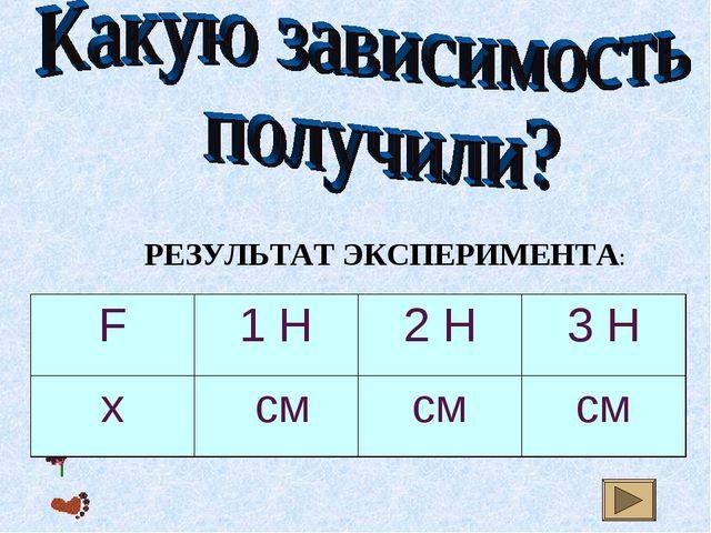 РЕЗУЛЬТАТ ЭКСПЕРИМЕНТА: F1 H2 H3 H x смсмсм