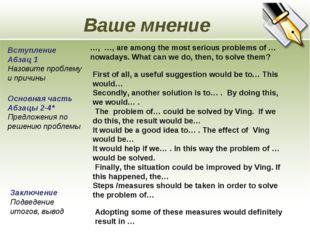 Ваше мнение Вступление Абзац 1 Назовите проблему и причины …, …, are among th