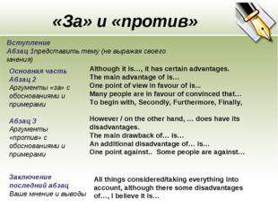 «За» и «против» Вступление Абзац 1представить тему (не выражая своего мнения)
