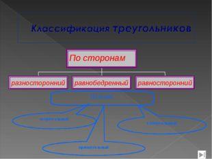 По углам тупоугольный остроугольный прямоугольный