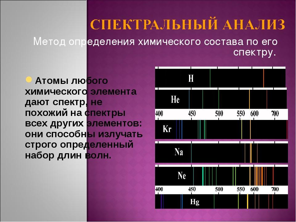 Метод определения химического состава по его спектру. Атомы любого химическог...