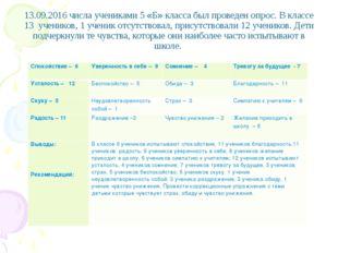 13.09.2016 числа учениками 5 «Б» класса был проведен опрос. В классе 13 учени