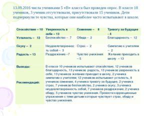 13.09.2016 числа учениками 5 «В» класса был проведен опрос. В классе 18 учени