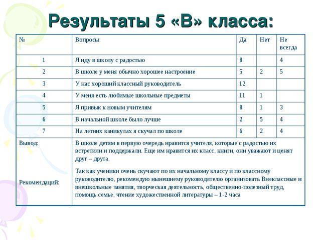 Результаты 5 «В» класса: №Вопросы: ДаНетНе всегда 1Я иду в школу с радос...