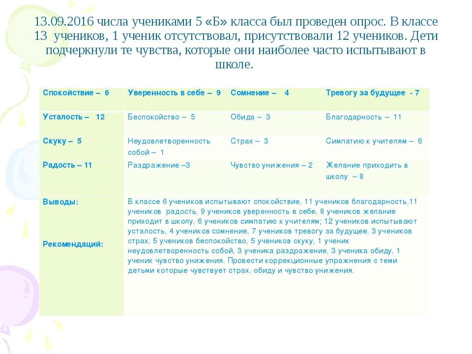 13.09.2016 числа учениками 5 «Б» класса был проведен опрос. В классе 13 учени...