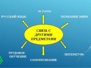 СВЯЗЬ С ДРУГИМИ ПРЕДМЕТАМИ ИСТОРИЯ ПОЗНАНИЕ МИРА РУССКИЙ ЯЗЫК ЛИТЕРАТУРА САМО