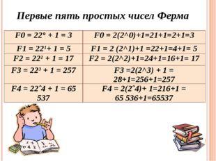 Первые пять простых чисел Ферма F0= 22°+ 1 =3 F0= 2(2^0)+1=21+1=2+1=3 F1=