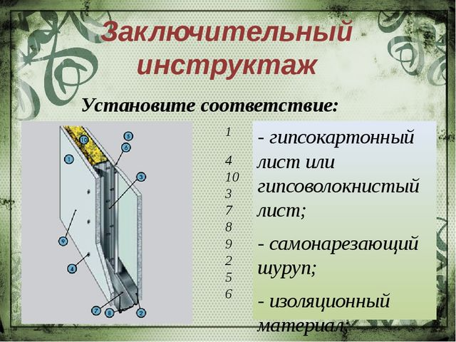 Заключительный инструктаж - гипсокартонный лист или гипсоволокнистый лист; -...