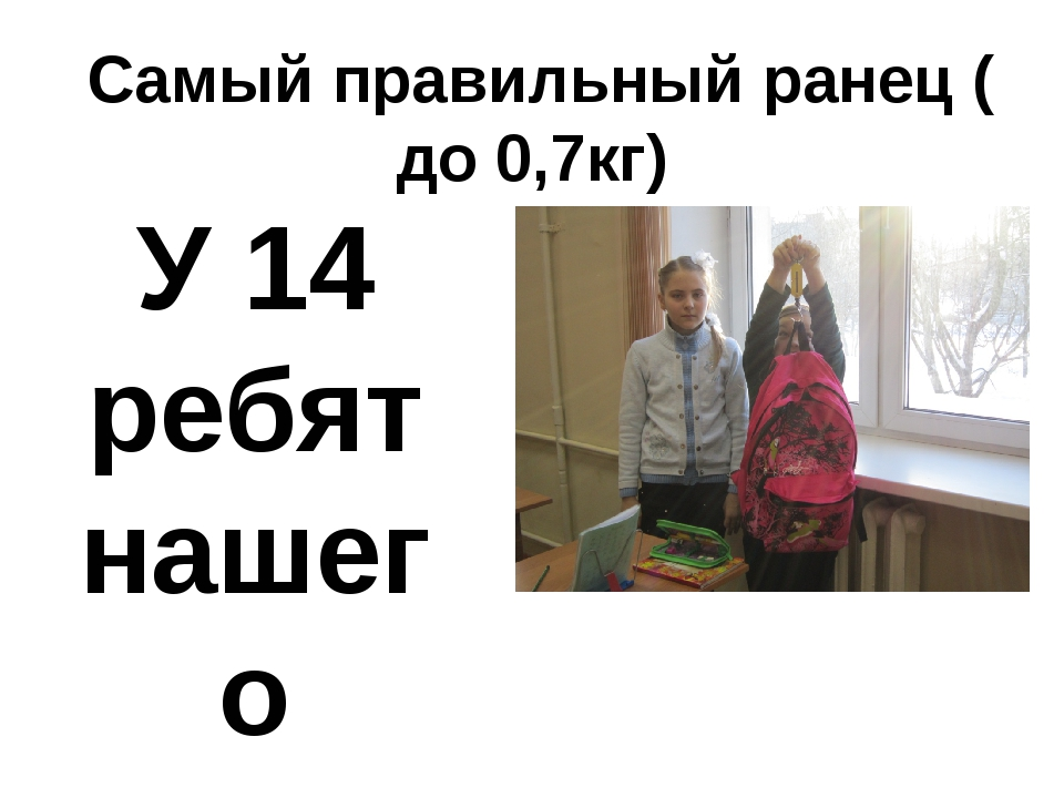 Cамый правильный ранец ( до 0,7кг) У 14 ребят нашего класса масса пустого рю...