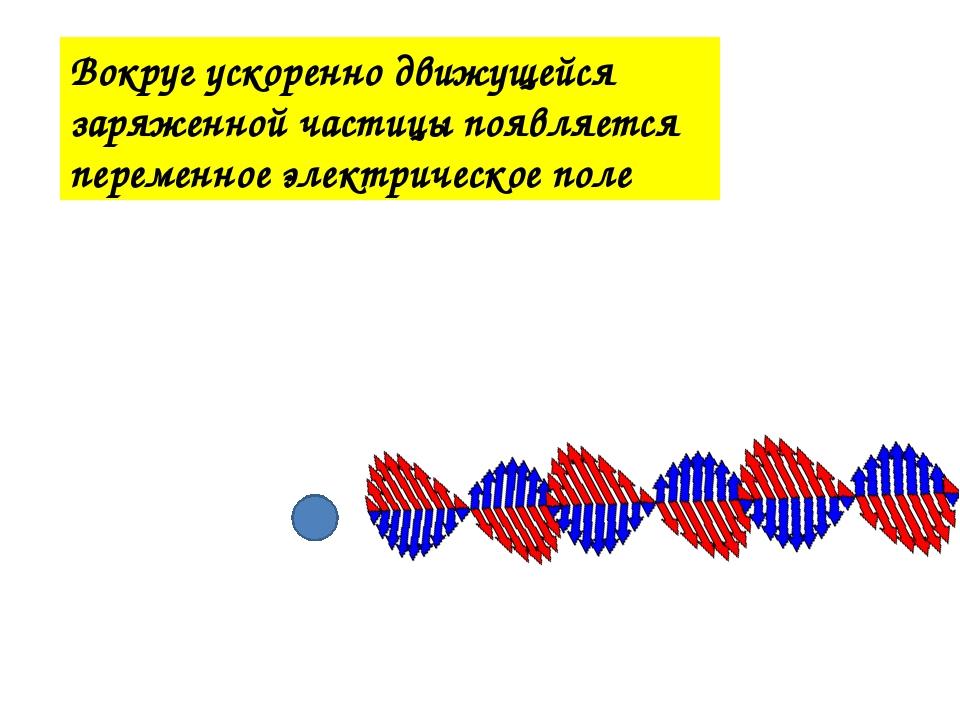 Вокруг ускоренно движущейся заряженной частицы появляется переменное электри...