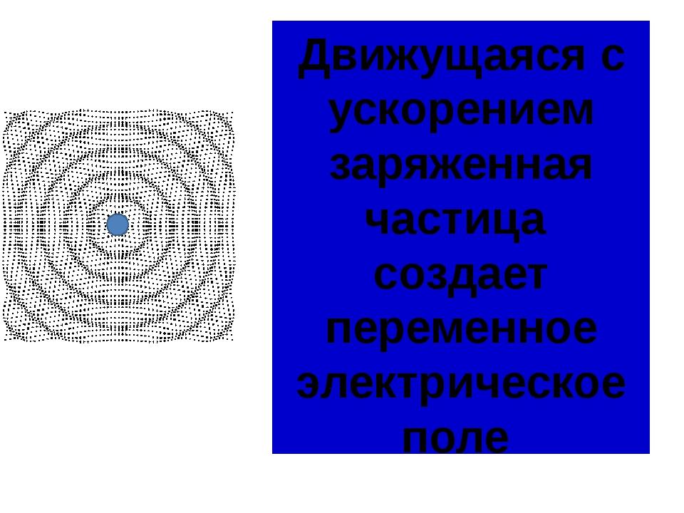Движущаяся с ускорением заряженная частица создает переменное электрическое п...
