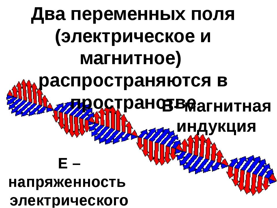 Два переменных поля (электрическое и магнитное) распространяются в пространст...