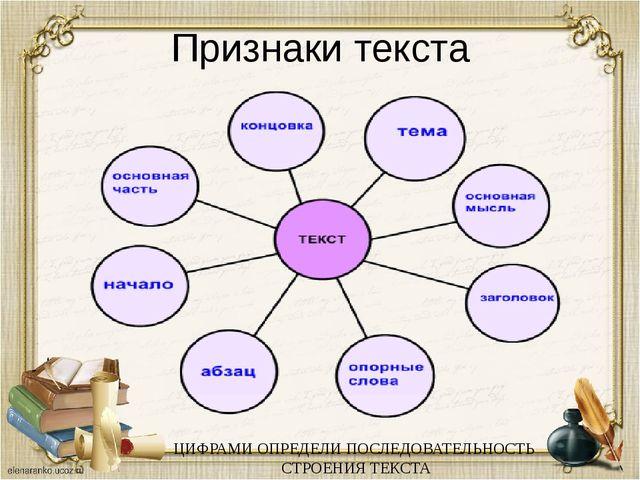 Признаки текста ЦИФРАМИ ОПРЕДЕЛИ ПОСЛЕДОВАТЕЛЬНОСТЬ СТРОЕНИЯ ТЕКСТА