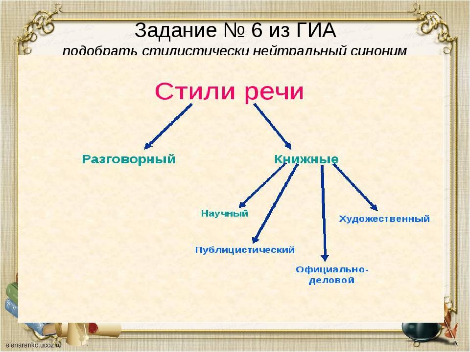 Задание № 6 из ГИА подобрать стилистически нейтральный синоним