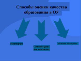 Способы оценки качества образования в ОУ Самообследова- ние, самоанализ Мони