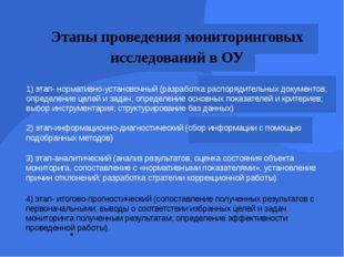 Этапы проведения мониторинговых исследований в ОУ . 1) этап- нормативно-устан