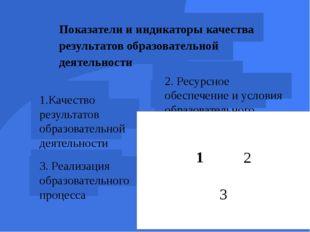 Показатели и индикаторы качества результатов образовательной деятельности 2.