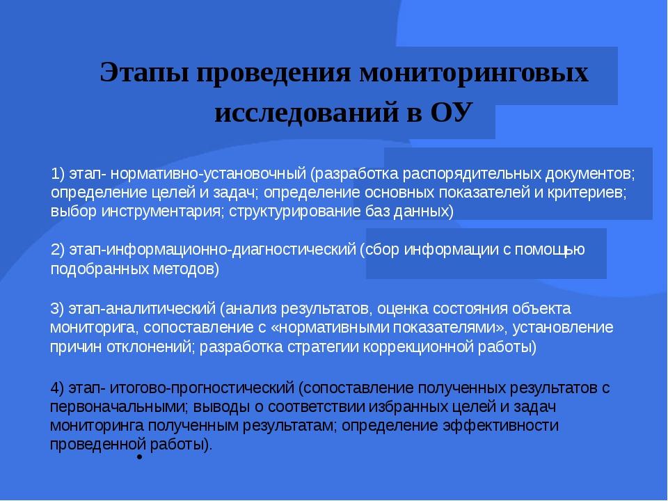Этапы проведения мониторинговых исследований в ОУ . 1) этап- нормативно-устан...