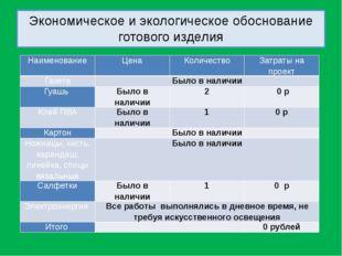 Экономическое и экологическое обоснование готового изделия Наименование Цена