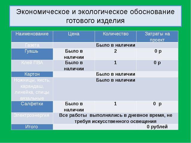Экономическое и экологическое обоснование готового изделия Наименование Цена...