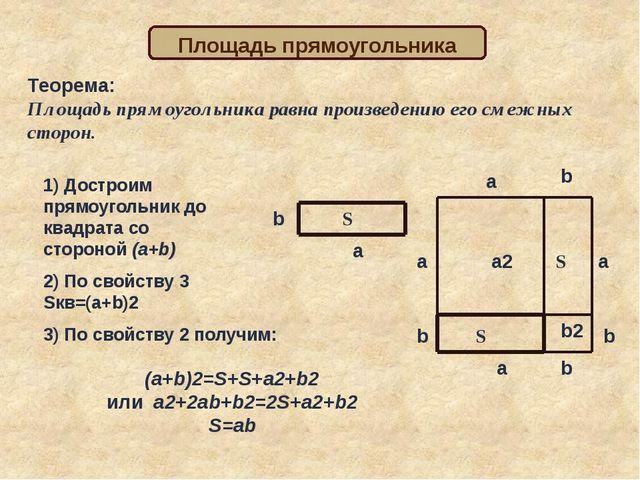 Теорема: Площадь прямоугольника равна произведению его смежных сторон. b a b...