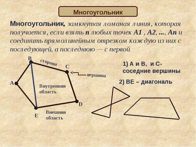 Многоугольник, замкнутая ломаная линия, которая получается, если взять n люб...