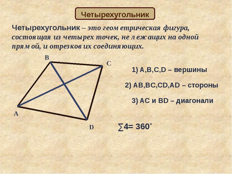 Четырехугольник – это геометрическая фигура, состоящая из четырех точек, не л...