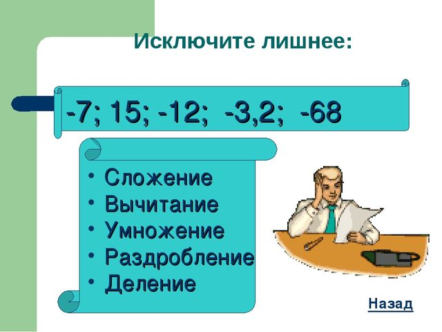 Исключите лишнее: -7; 15; -12; -3,2; -68 Сложение Вычитание Умножение Раздроб...