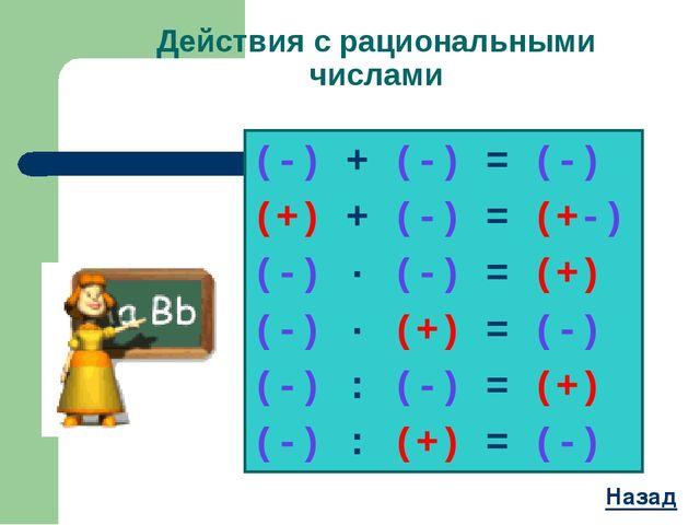 Действия с рациональными числами (-) + (-) = (-) (+) + (-) = (+-) (-) ∙ (-) =...