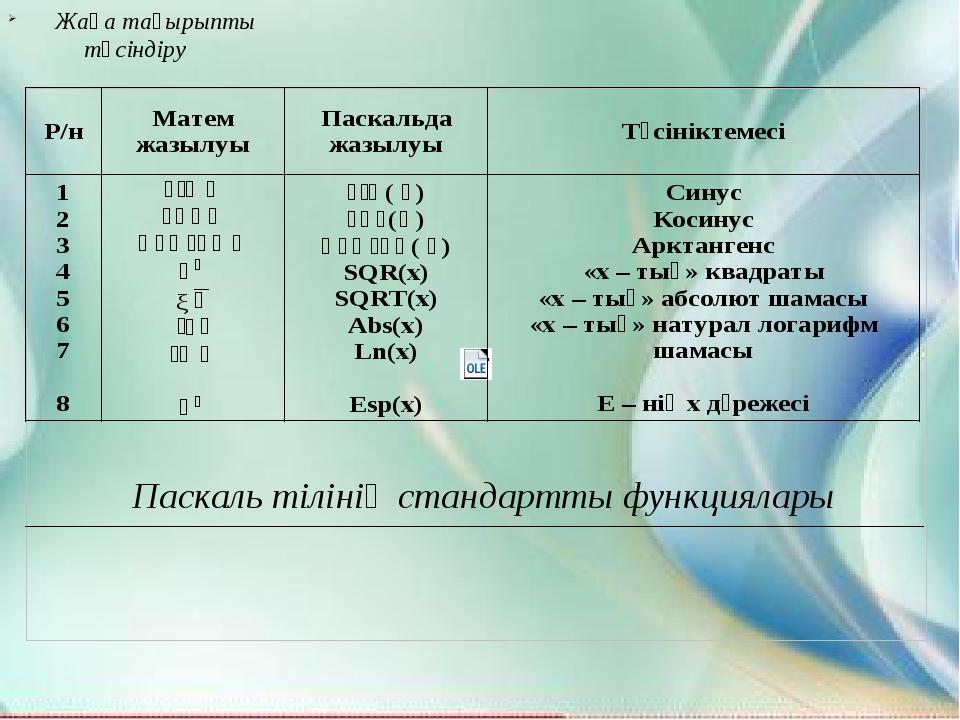 Паскаль тілінің стандартты функциялары Жаңа тақырыпты түсіндіру