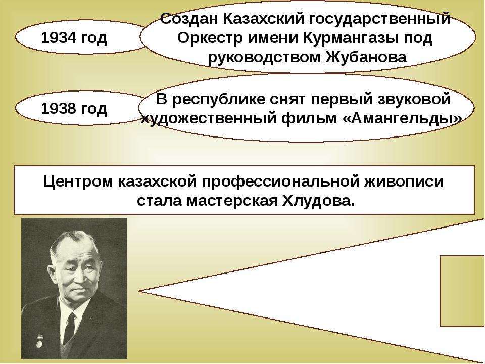 Центром казахской профессиональной живописи стала мастерская Хлудова. Одним и...