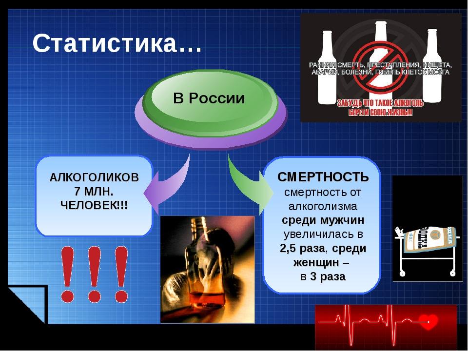 www.themegallery.com Статистика… АЛКОГОЛИКОВ 7 МЛН. ЧЕЛОВЕК!!! В России СМЕРТ...