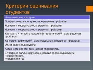 Критерии оценивания студентов Наименование критерия Профессиональное, грамотн
