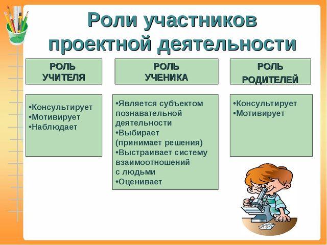 Роли участников проектной деятельности РОЛЬ РОДИТЕЛЕЙ Консультирует Мотивируе...
