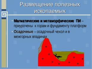 Размещение полезных ископаемых Магматические и метаморфические ПИ – приурочен