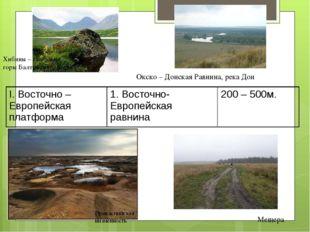 Хибины – глыбовые горы Балтийского щита Мещера Окско – Донская Равнина, река