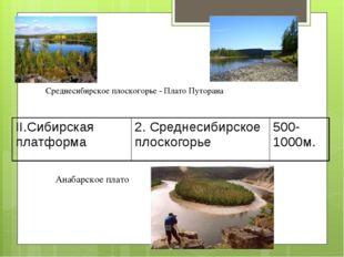 Среднесибирское плоскогорье - Плато Путорана Анабарское плато II.Сибирская пл