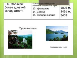 Уральские горы Скандинавские горы I. Б. Области более древней складчатости Пр