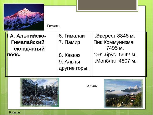 Гималаи Кавказ Альпы IА. Альпийско- Гималайский складчатый пояс. 6. Гималаи 7...