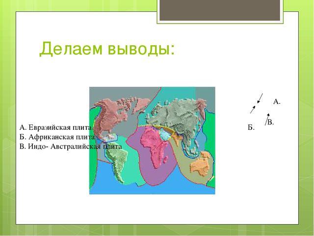 Делаем выводы: А. Евразийская плита Б. Африканская плита В. Индо- Австралийск...